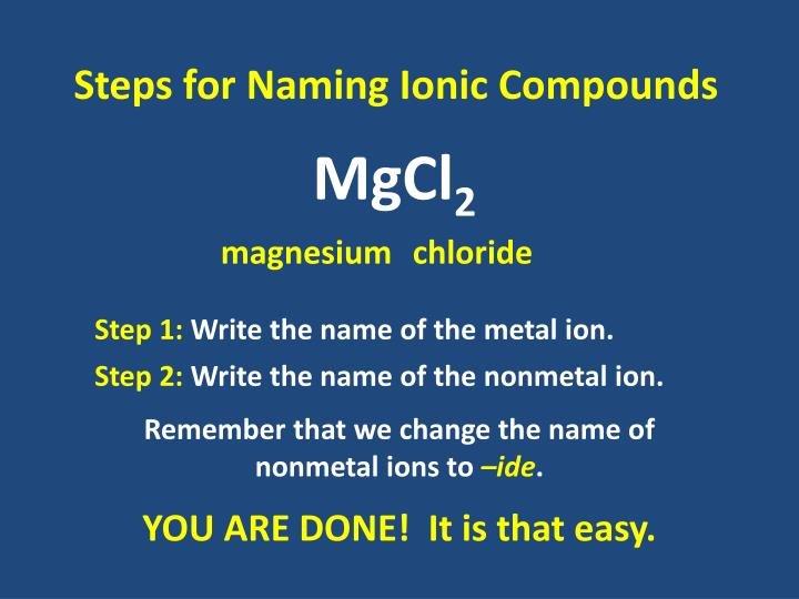 Steps for Naming Ionic Compounds