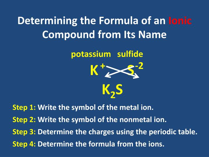 Determining the Formula of an