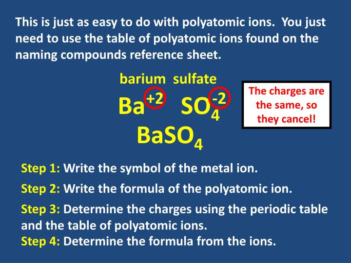 This is just as easy to do with polyatomic ions.  You just need to use the table of polyatomic ions found on the naming compounds reference sheet.