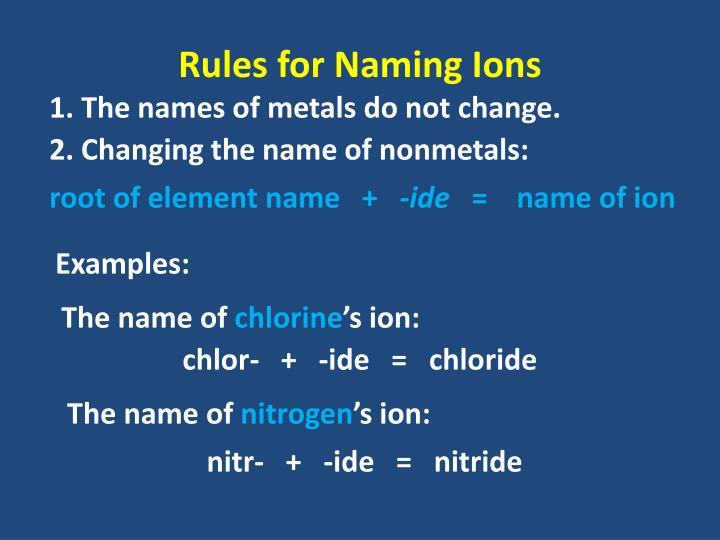 Rules for Naming Ions