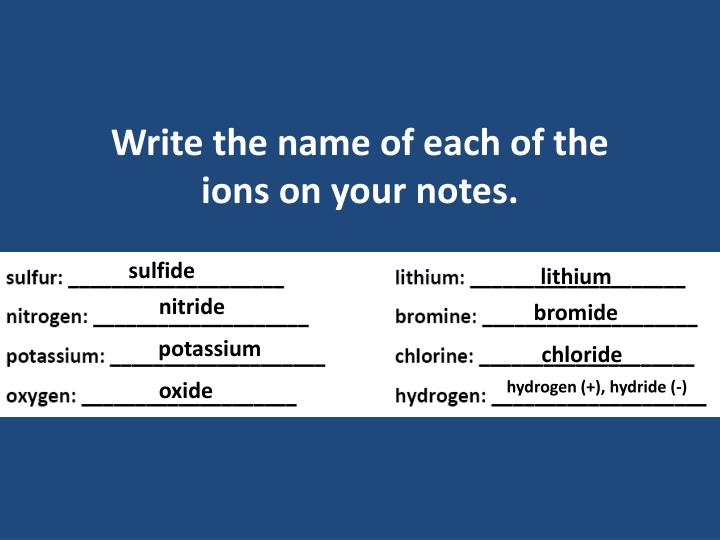 Write the name of each of the ions on your notes.