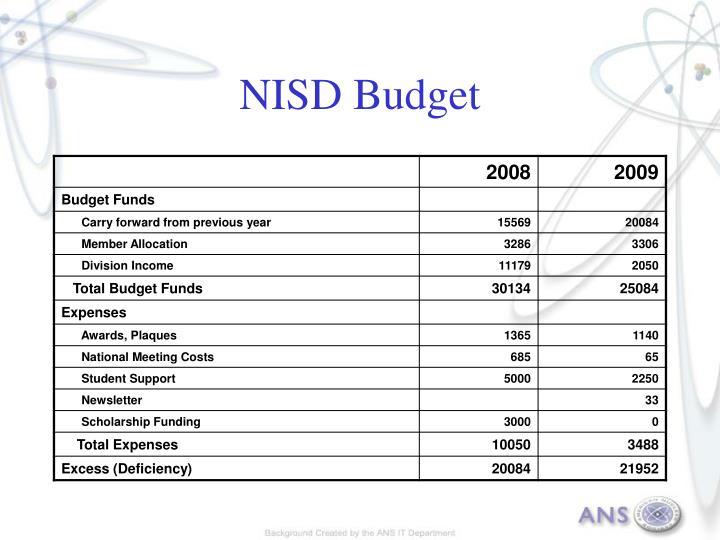 NISD Budget