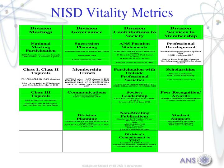 NISD Vitality Metrics