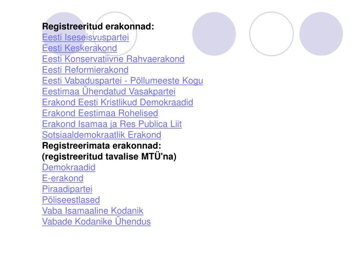 Registreeritud erakonnad: