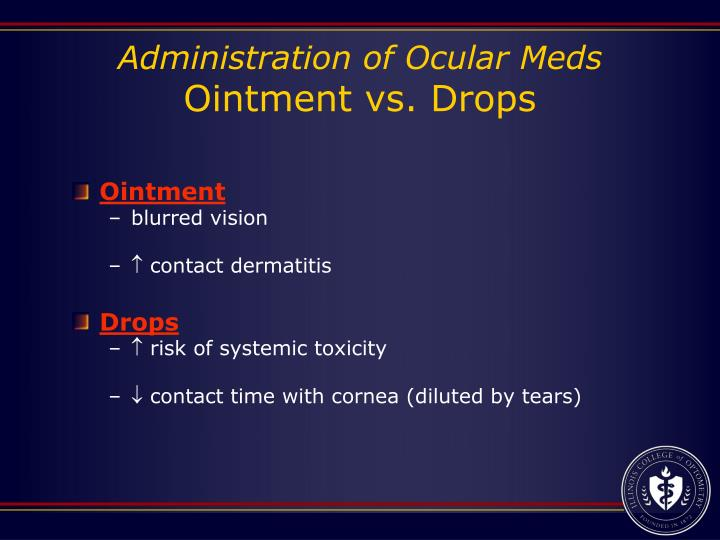 Administration of Ocular Meds