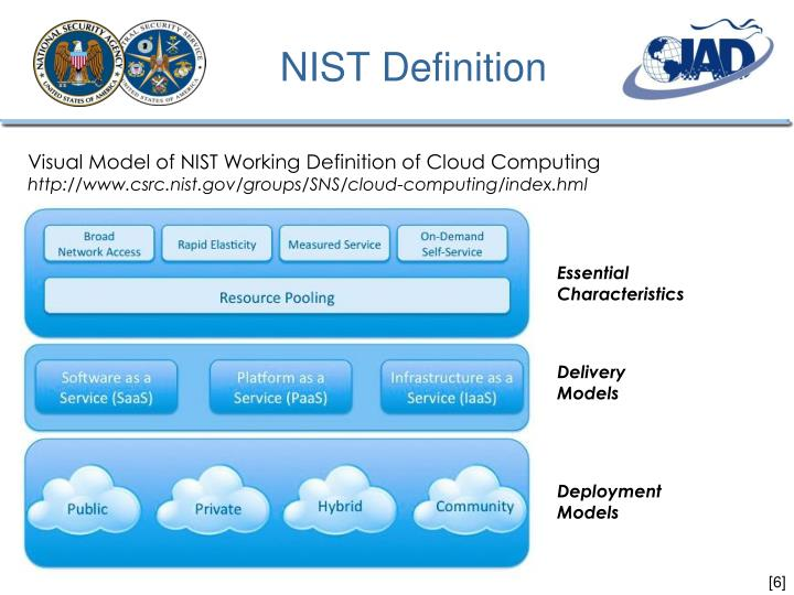 NIST Definition