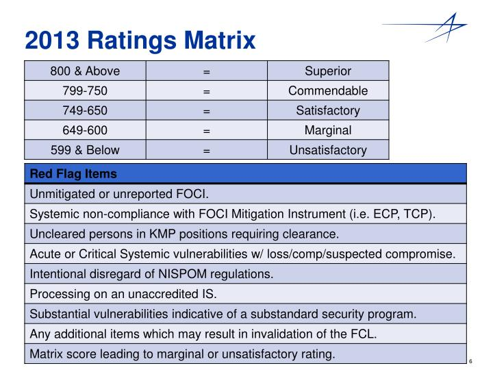 2013 Ratings Matrix