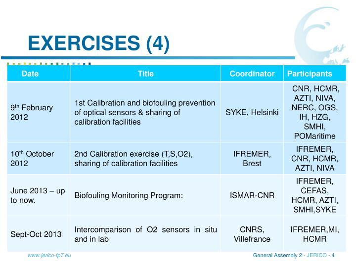 Exercises (4)