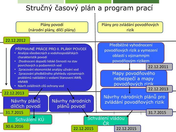 Stručný časový plán a program prací