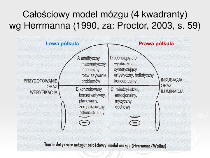 Całościowy model mózgu (4 kwadranty)