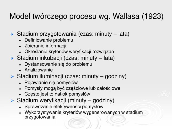 Model twórczego procesu wg. Wallasa (1923)