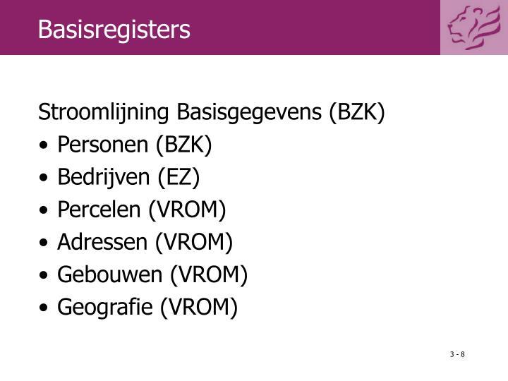 Basisregisters