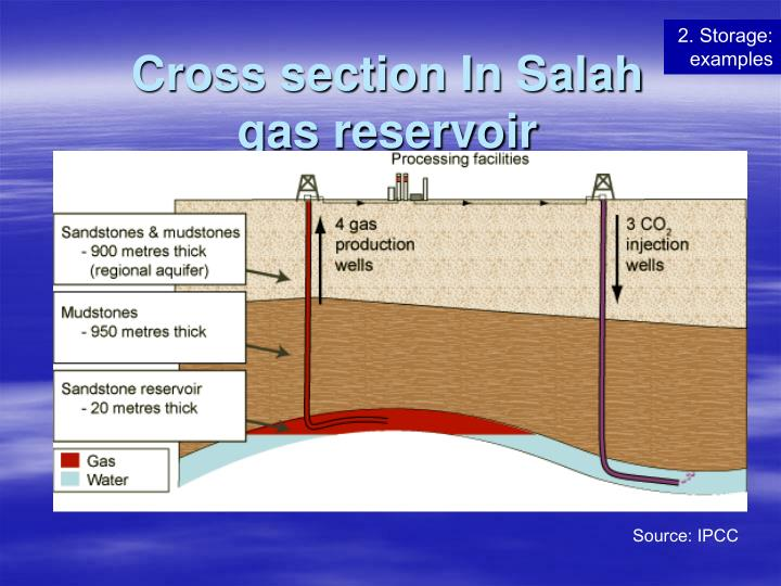 Cross section In Salah gas reservoir