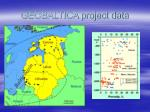 geobaltica project data