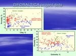 geobaltica project data1
