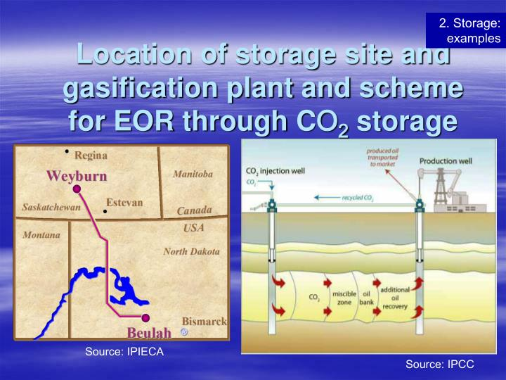 Location of storage site and gasification plant and scheme for EOR through