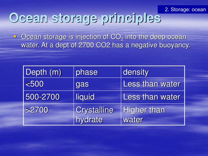 Ocean storage principles