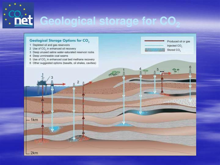 Geological storage for CO