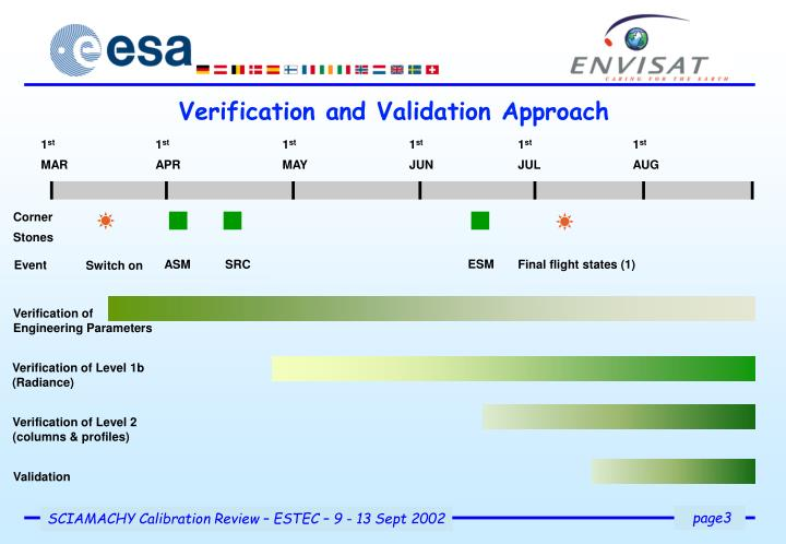 Verification and Validation Approach