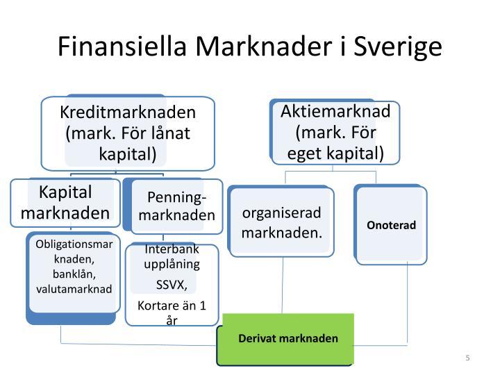 Finansiella Marknader i Sverige