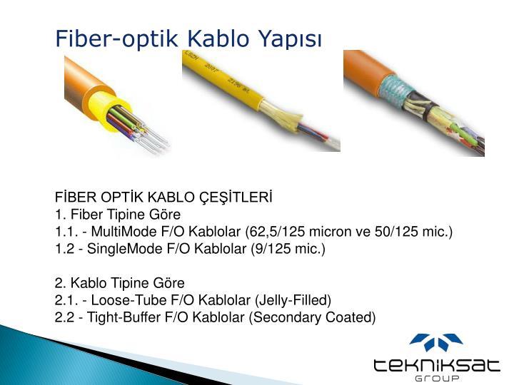 Fiber-optik Kablo Yapısı