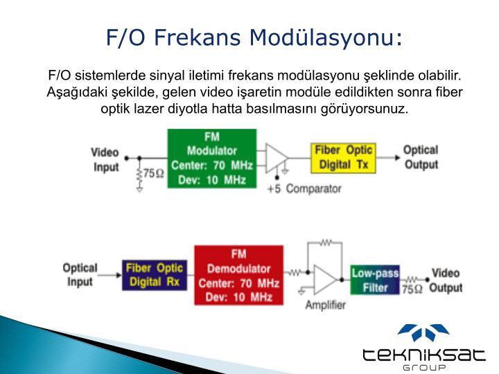 F/O Frekans Modülasyonu: