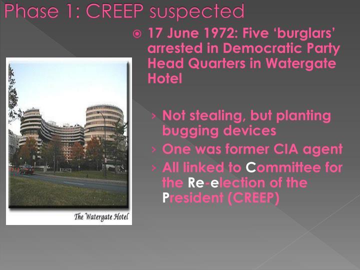 Phase 1: CREEP suspected