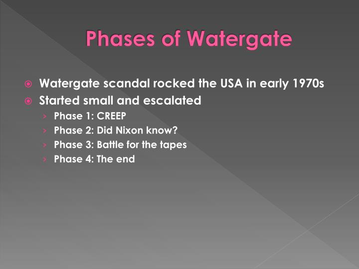 Phases of Watergate