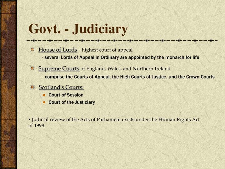 Govt. - Judiciary