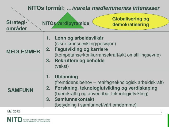 NITOs formål: