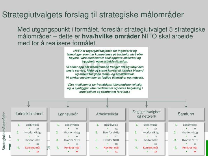 Strategiutvalgets forslag til strategiske målområder