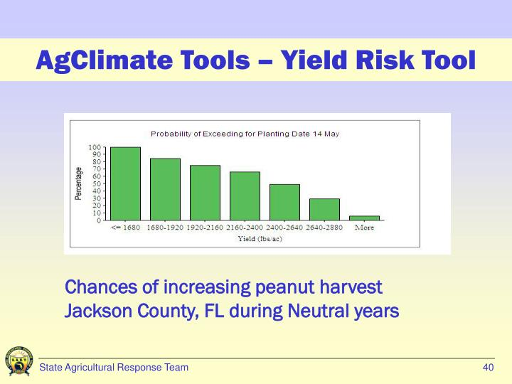 AgClimate Tools – Yield Risk Tool