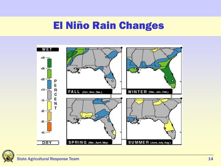El Niño Rain Changes