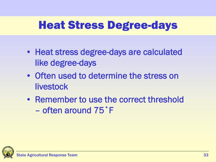 Heat Stress Degree-days