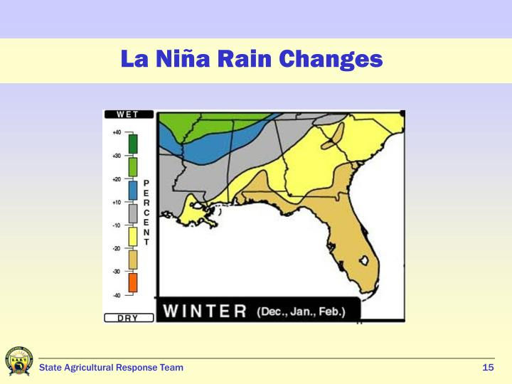 La Niña Rain Changes