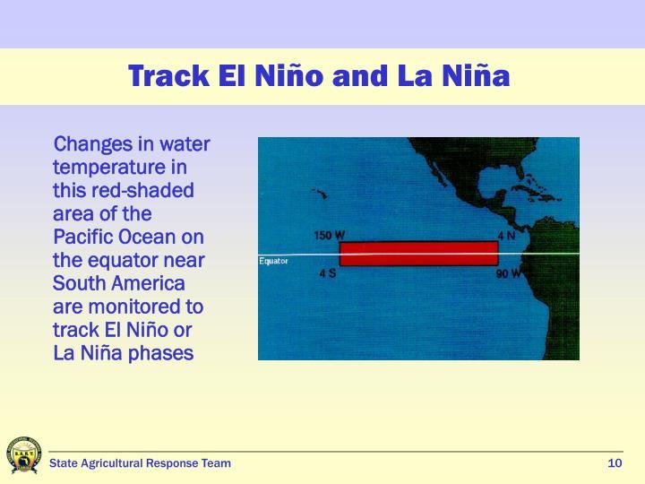 Track El Niño and La Niña