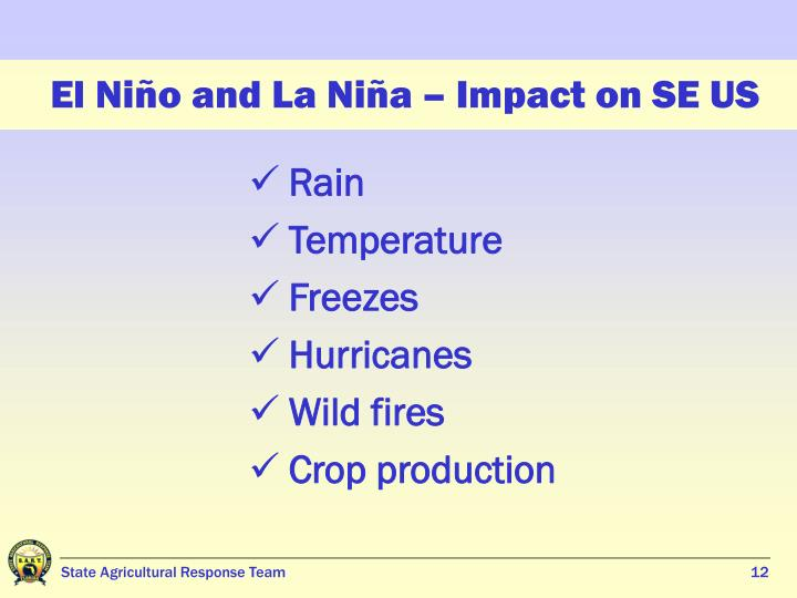 El Niño and La Niña – Impact on SE US