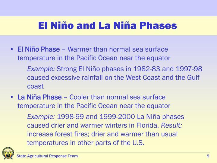 El Niño and La Niña Phases