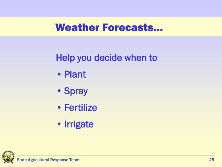 Weather Forecasts…