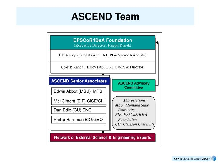 ASCEND Team