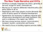 the new trade narrative and gvcs1
