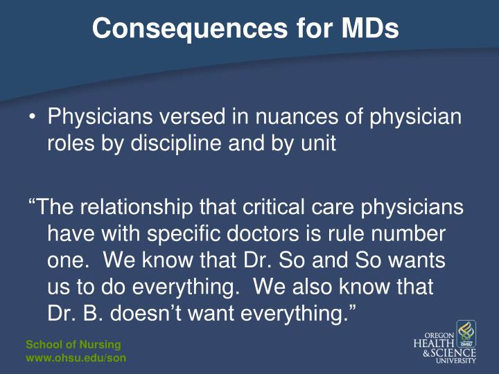 Consequences for MDs