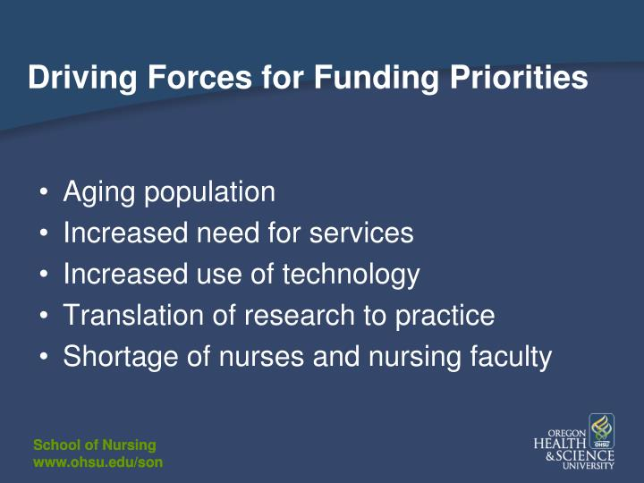 Driving Forces for Funding Priorities