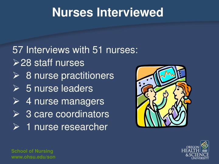 Nurses Interviewed