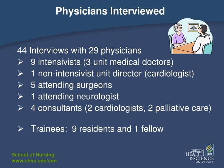 Physicians Interviewed