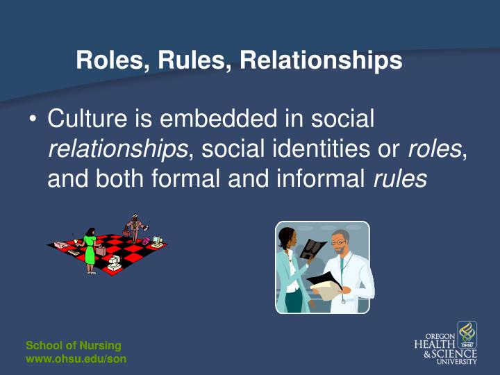 Roles, Rules, Relationships