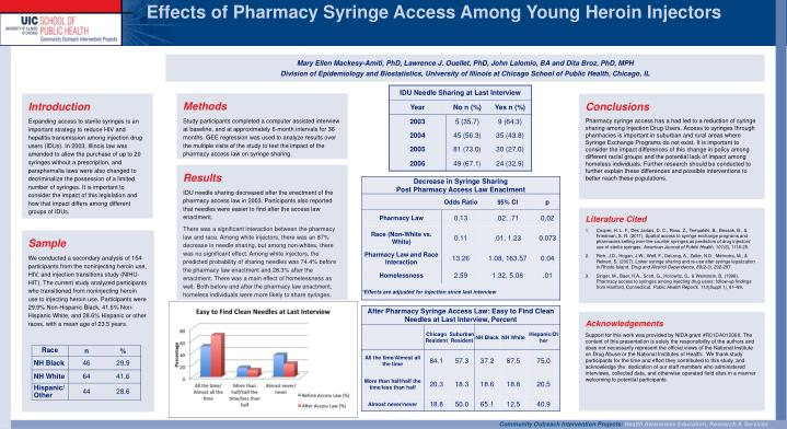 Effects of Pharmacy Syringe Access Among Young Heroin Injectors