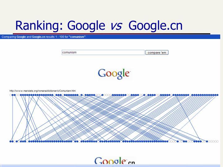 Ranking: Google