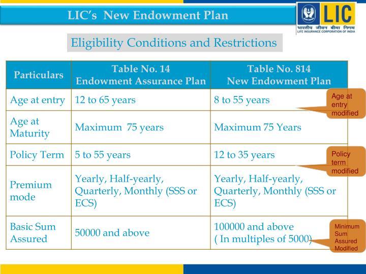 LIC's  New Endowment Plan