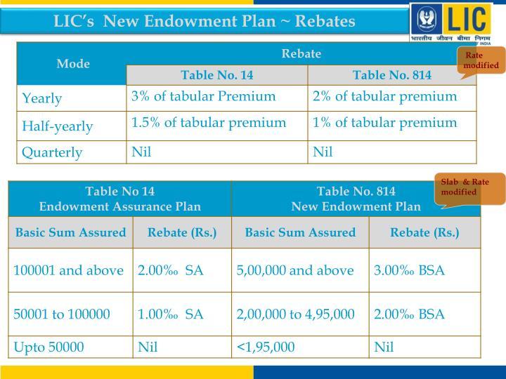 LIC's  New Endowment Plan ~ Rebates